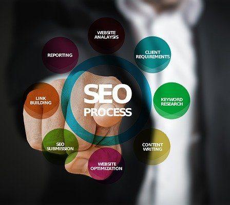 Analisi SEO del sito web tanti strumenti gratuiti per essere visibile